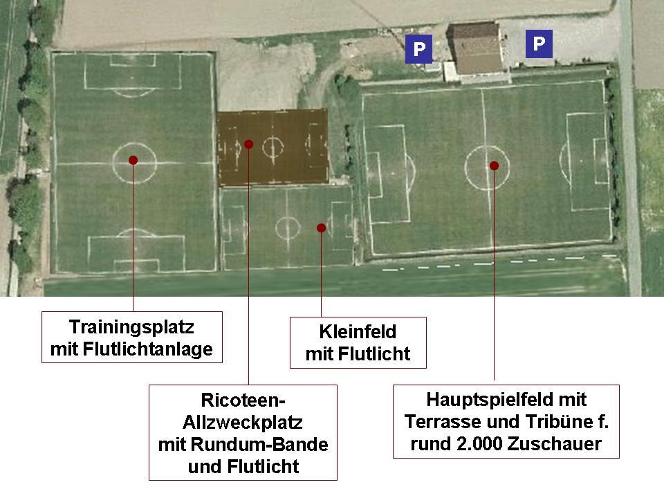 FCG-Anlage-Uebersicht